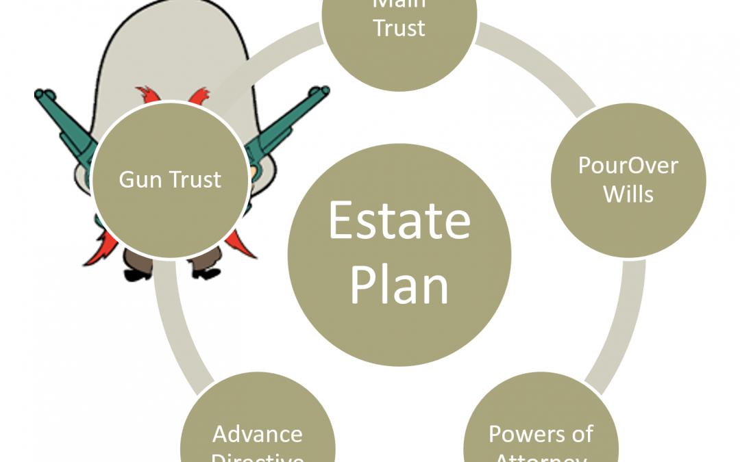 estate plan with gun trust