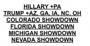 "Earlier Drudge Report - now reports ""SHOWDOWN: FL, MI, NC, PA"""